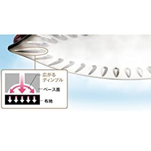 コードレス スチームアイロンNI-WL405性能