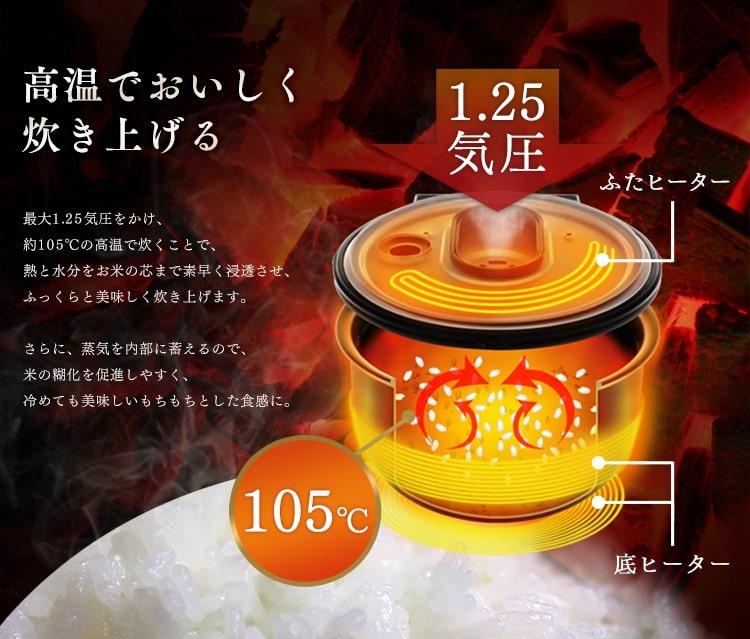 アイリスオーヤマ 圧力IH 炊飯器|仕様と特徴