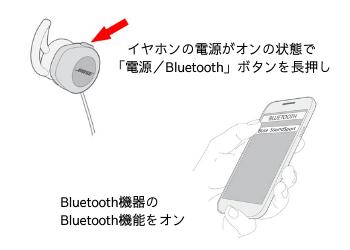 Bose Sport Earbudsのペアリング