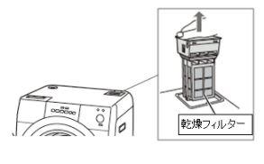 シャープドラム式洗濯乾燥機 フィルター掃除1